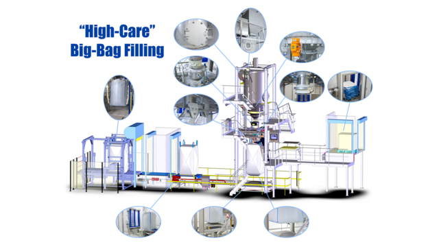 TBMA Big-Bag hygienic filling food and dairy industry