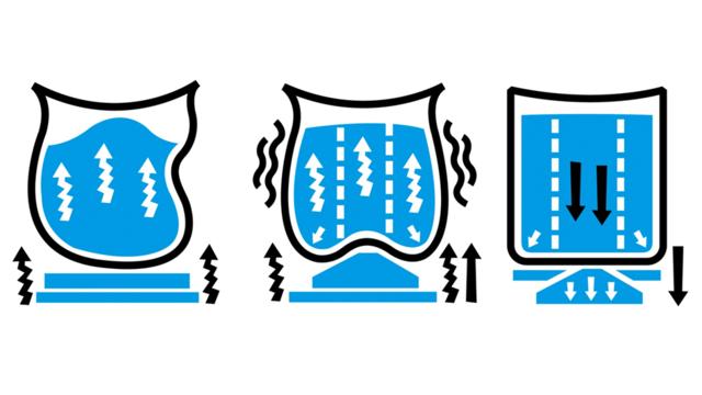 TBMA Big-Bag vullen conische heftafel triltafel hi-care sanitaire toepassing